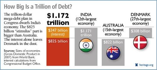 SPECIAL web debt plan size
